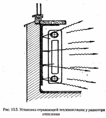 Колодцев канализационных внутренняя гидроизоляция