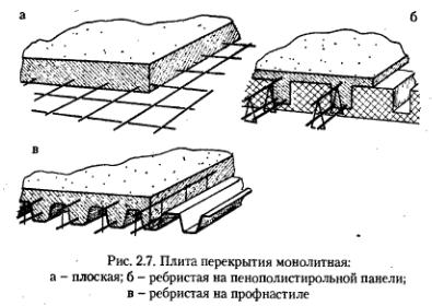 Столик трансформер для кормления ребенка деревянный своими руками 6