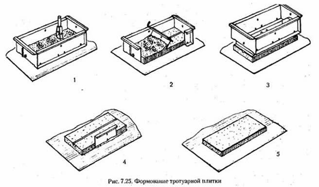 Купить форма для изготовления тротуарной плитЧертежи двуспальной