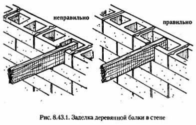 Соединение двутавровых балок